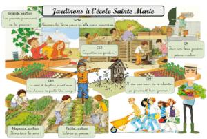 ecole sainte marie Fuveau affiche jardinons à l'école photo article dessins de potagers et d'enfants en action jardinage